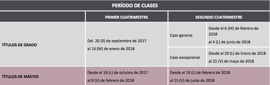 Calendario Academico Us.Calendario Academico 2017 2018 Us Residencia De Estudiantes Cartuja